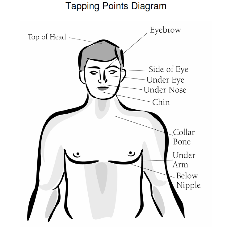 tapping points