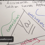 Accidental Counsellor Training Overview