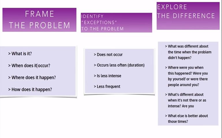frame_the_problem(1)