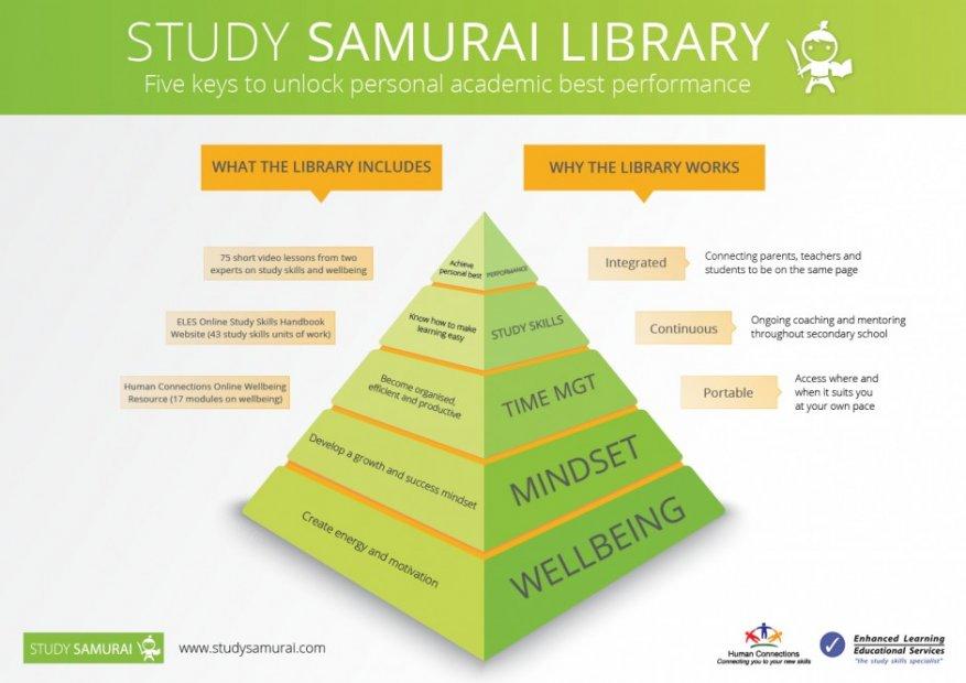 Study-Samurai-Pyramid_sm
